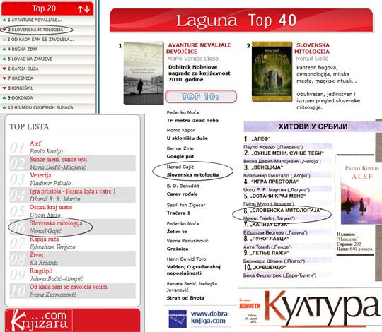 top-liste-25-avgust-2011